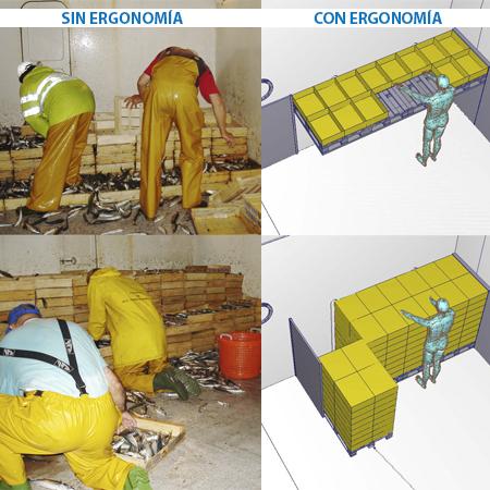 diseño puestos de trabajo ergonomia
