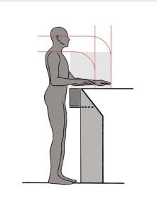 diseño ergonomico puestos