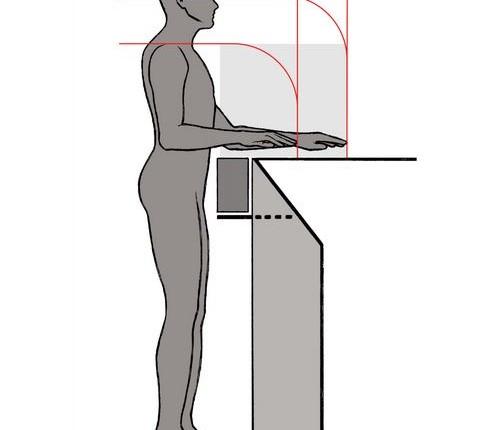evaluaciones de riesgos ergonomicos en la empresa