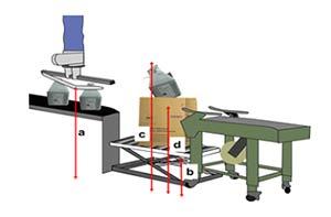 Diseño ergonómico de puestos, intervenciones y rotaciones