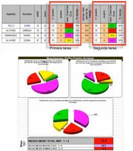 OCRA Software Ergonomia CENEA - Curso (2)