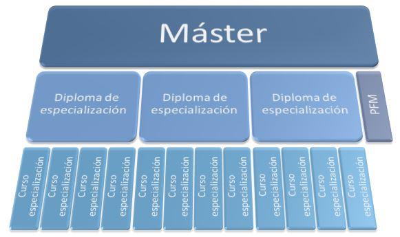 Master Ergonomia Laboral