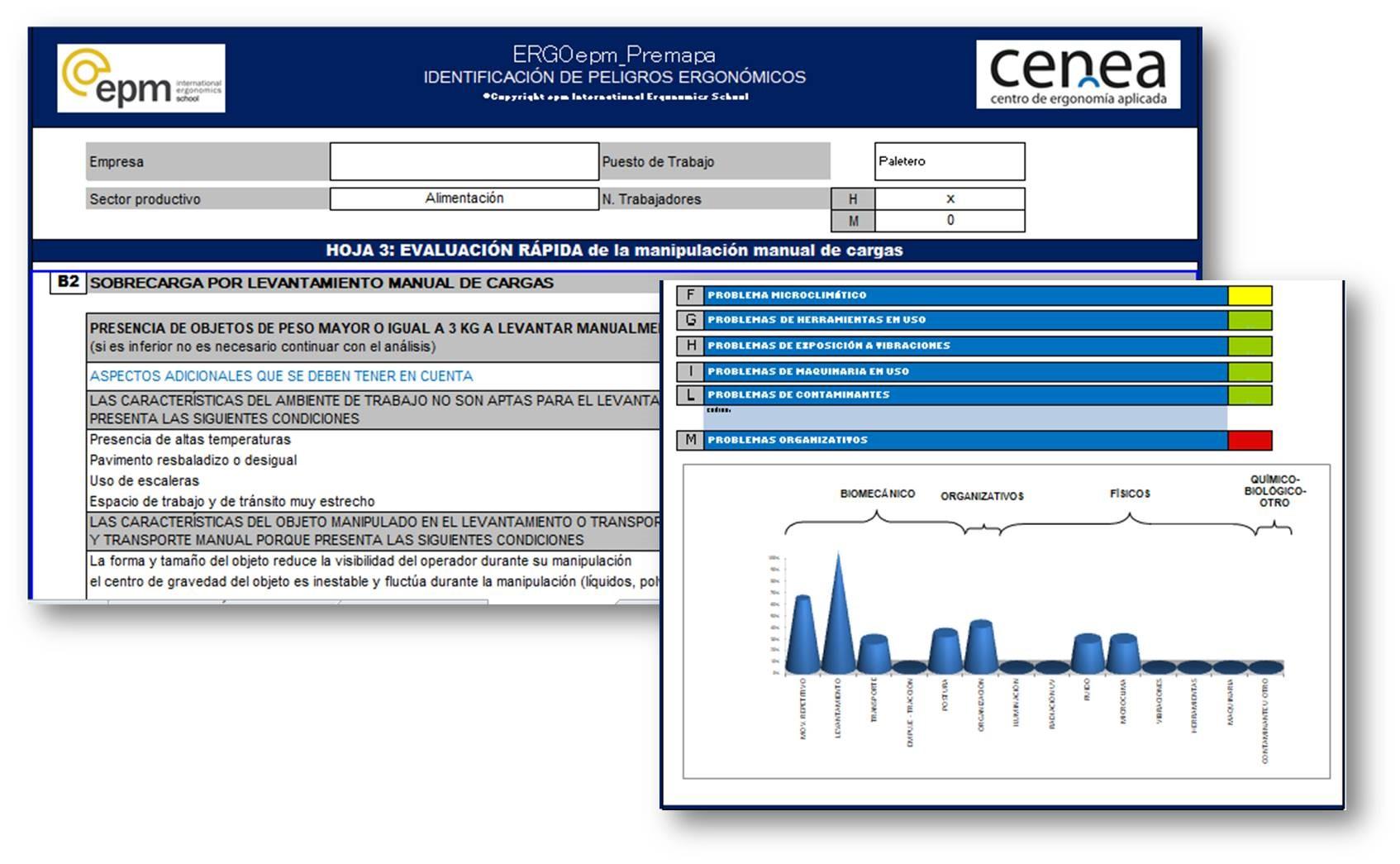Software ergonomia para medicos ocupacionales