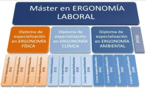 Master ergonomia laboral programa.JPG
